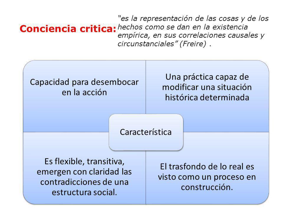 Problematización Reflexión Acción Problematizar se constituye en una estrategia para desarrollar la conciencia crítica que, a la vez que se desarrolla en la reflexión y la acción, produce a través de ambas la transformación de las circunstancias naturalizadoras y alienadoras.