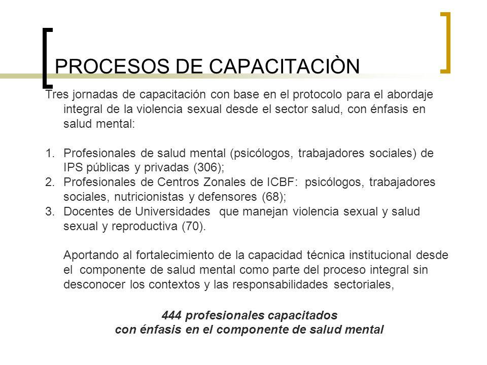 PROCESOS DE CAPACITACIÒN Tres jornadas de capacitación con base en el protocolo para el abordaje integral de la violencia sexual desde el sector salud