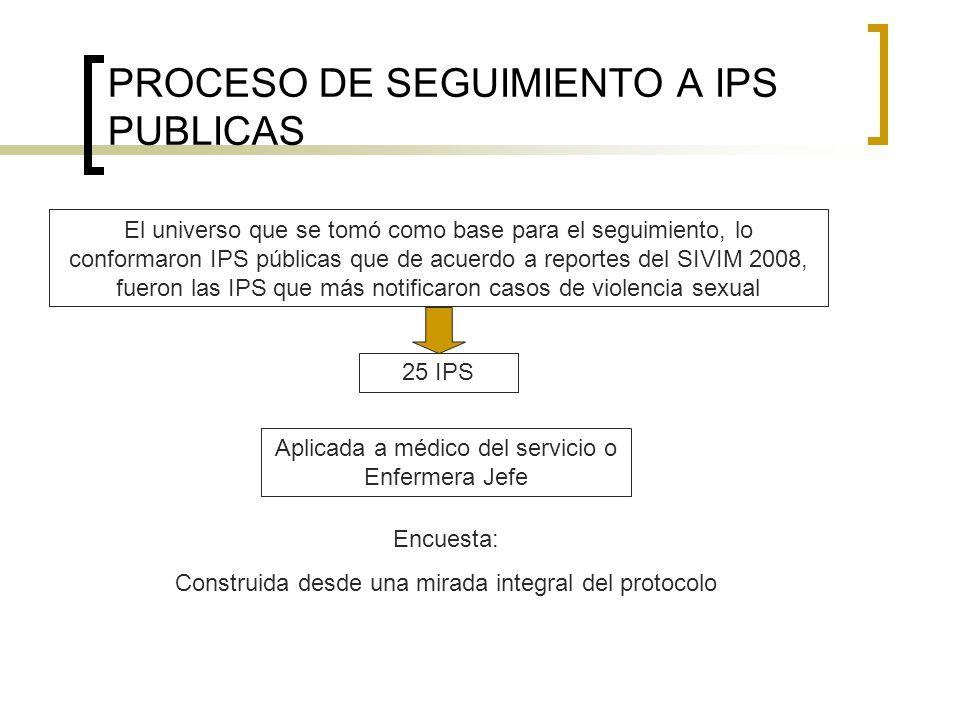PROCESO DE SEGUIMIENTO A IPS PUBLICAS El universo que se tomó como base para el seguimiento, lo conformaron IPS públicas que de acuerdo a reportes del