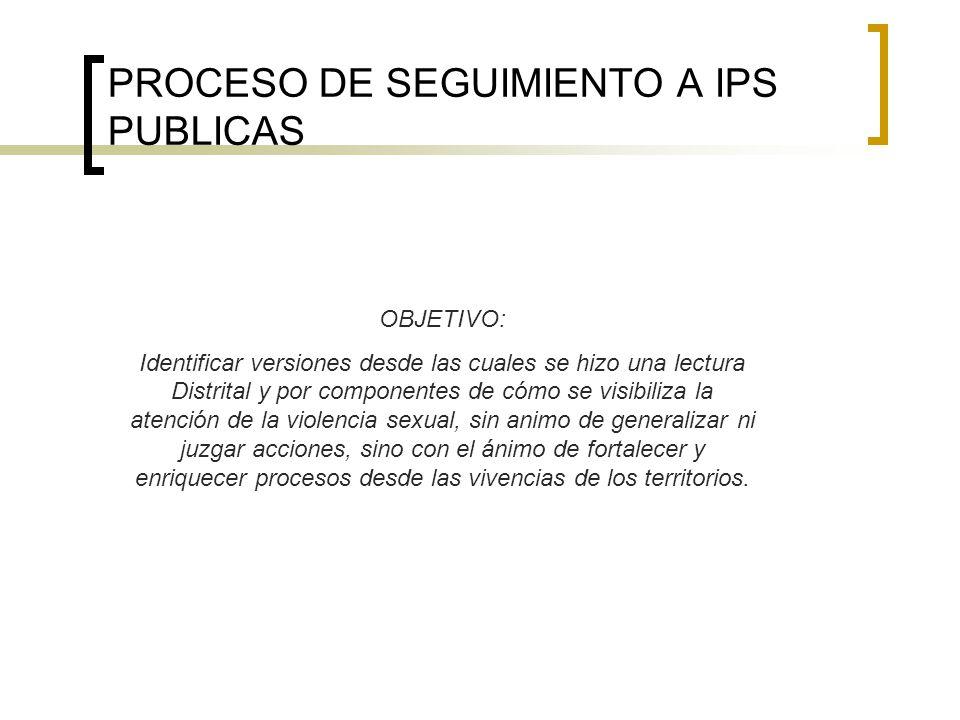 PROCESO DE SEGUIMIENTO A IPS PUBLICAS OBJETIVO: Identificar versiones desde las cuales se hizo una lectura Distrital y por componentes de cómo se visi