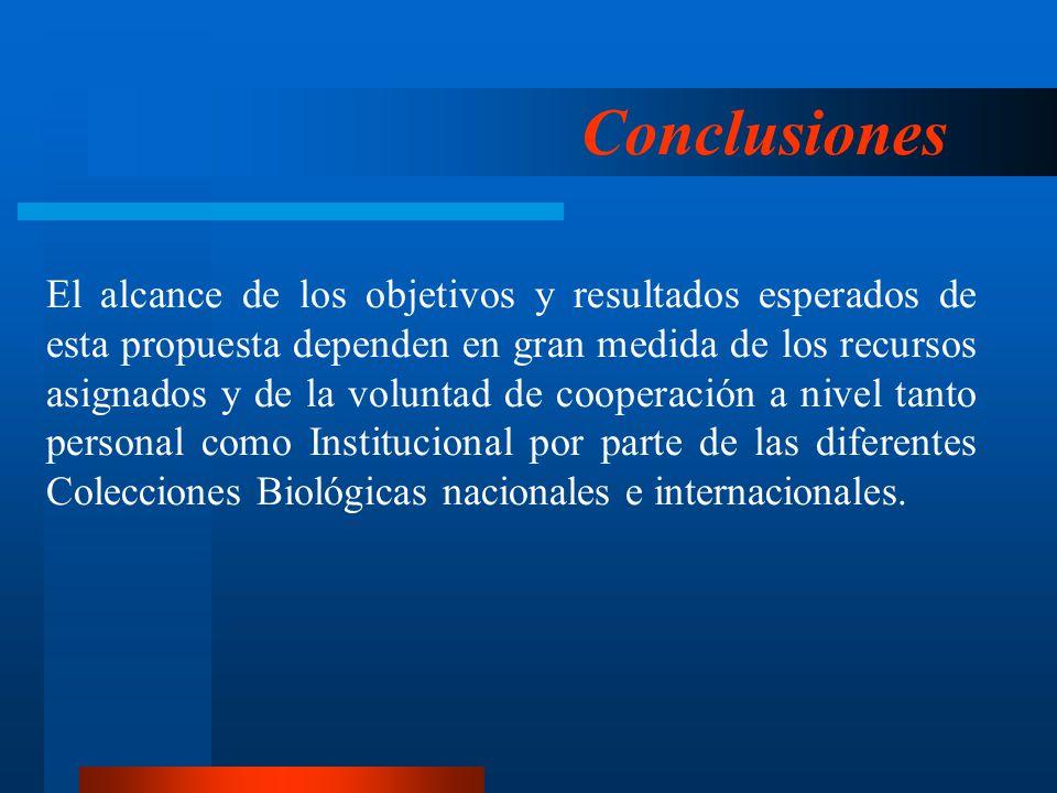 Conclusiones El alcance de los objetivos y resultados esperados de esta propuesta dependen en gran medida de los recursos asignados y de la voluntad de cooperación a nivel tanto personal como Institucional por parte de las diferentes Colecciones Biológicas nacionales e internacionales.