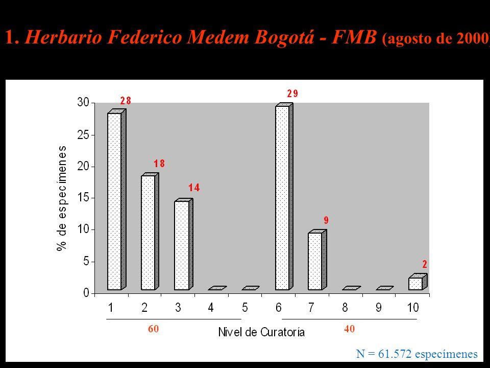 1. Herbario Federico Medem Bogotá - FMB (agosto de 2000) N = 61.572 especímenes 6040