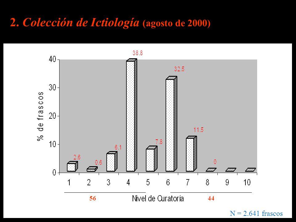 2. Colección de Ictiología (agosto de 2000) N = 2.641 frascos 5644