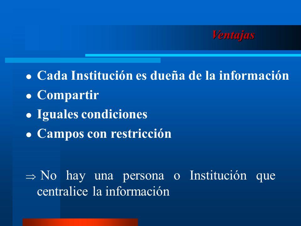 Ventajas Cada Institución es dueña de la información Compartir Iguales condiciones Campos con restricción No hay una persona o Institución que centralice la información