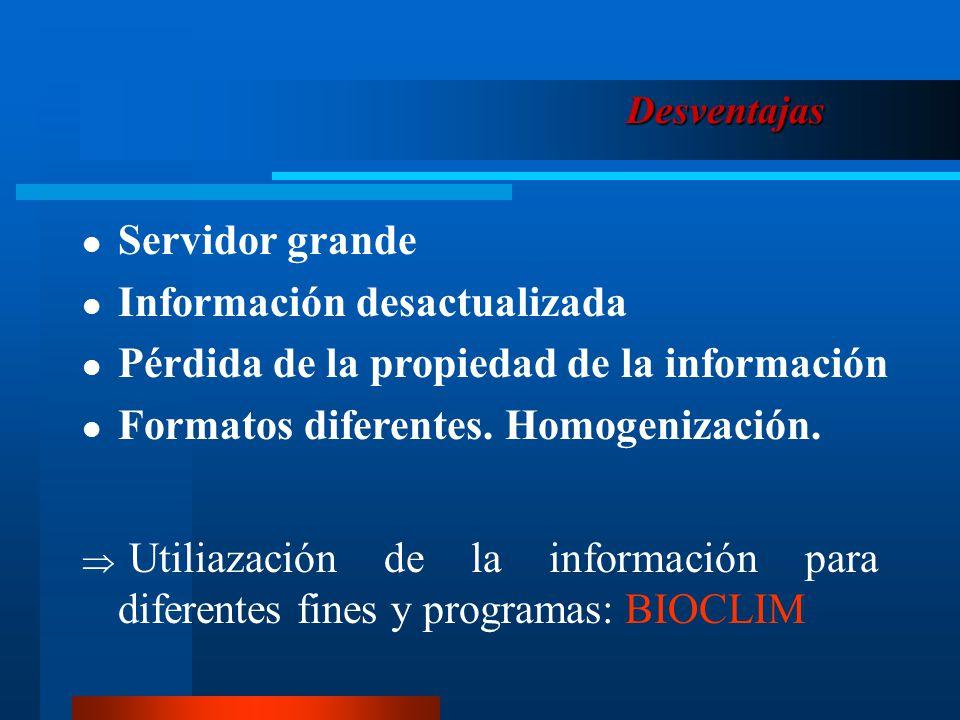 Desventajas Servidor grande Información desactualizada Pérdida de la propiedad de la información Formatos diferentes. Homogenización. Utiliazación de