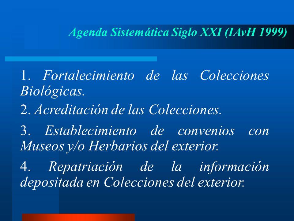 1. Fortalecimiento de las Colecciones Biológicas. 2. Acreditación de las Colecciones. 3. Establecimiento de convenios con Museos y/o Herbarios del ext