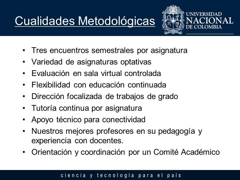 Cualidades Metodológicas Tres encuentros semestrales por asignatura Variedad de asignaturas optativas Evaluación en sala virtual controlada Flexibilid