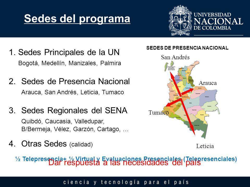 Sedes del programa Leticia San Andrés Tumaco Arauca SEDES DE PRESENCIA NACIONAL 1.Sedes Principales de la UN Bogotá, Medellín, Manizales, Palmira 2.Se