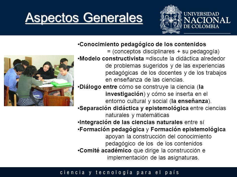 Conocimiento pedagógico de los contenidos = (conceptos disciplinares + su pedagogía) Modelo constructivista =discute la didáctica alrededor de problem