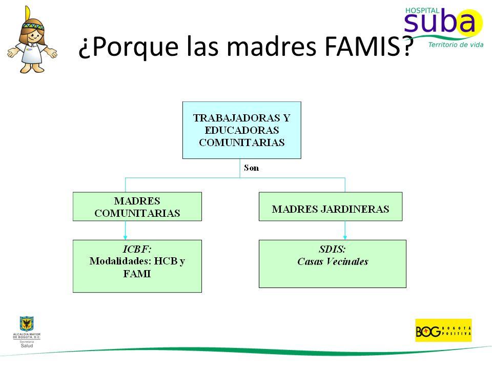 ¿Porque las madres FAMIS?