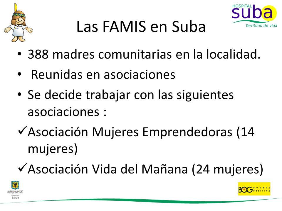 Las FAMIS en Suba 388 madres comunitarias en la localidad. Reunidas en asociaciones Se decide trabajar con las siguientes asociaciones : Asociación Mu