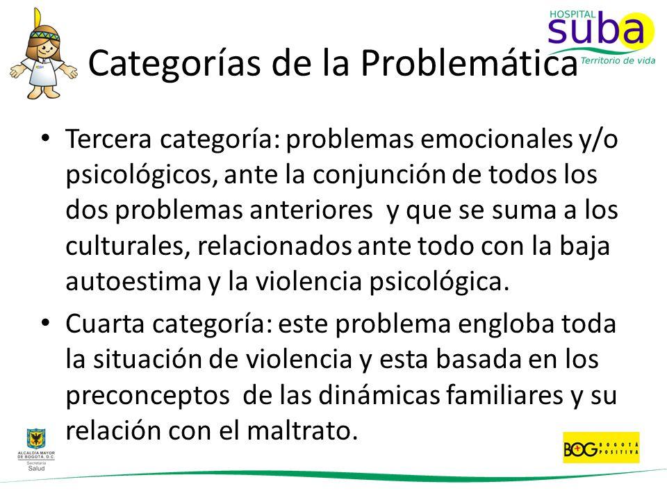 Categorías de la Problemática Tercera categoría: problemas emocionales y/o psicológicos, ante la conjunción de todos los dos problemas anteriores y qu