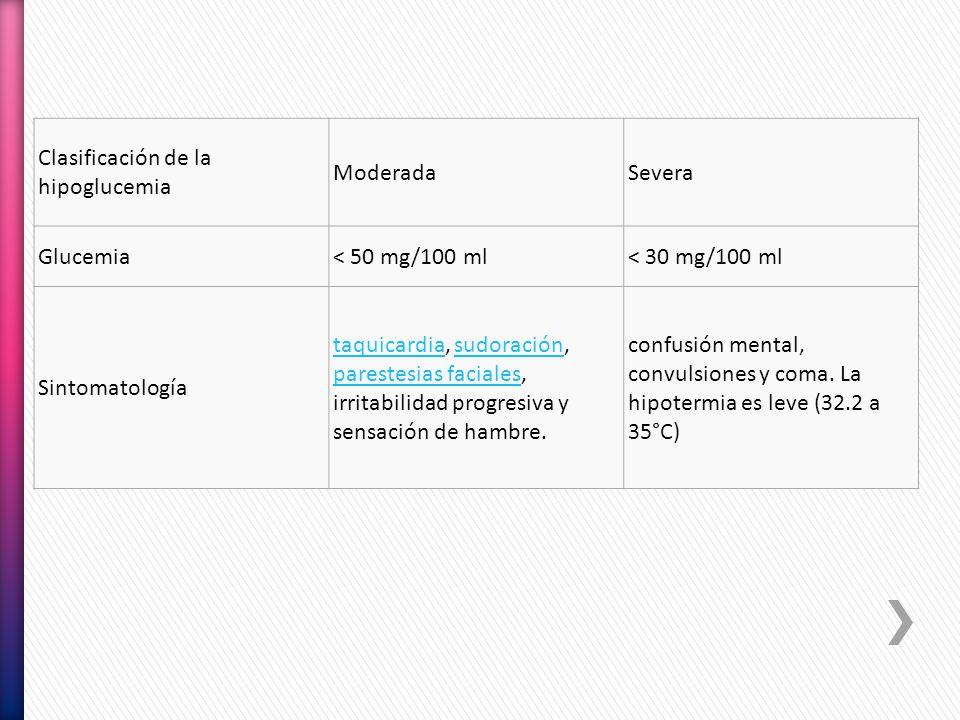 Clasificación de la hipoglucemia ModeradaSevera Glucemia< 50 mg/100 ml< 30 mg/100 ml Sintomatología taquicardiataquicardia, sudoración, parestesias fa