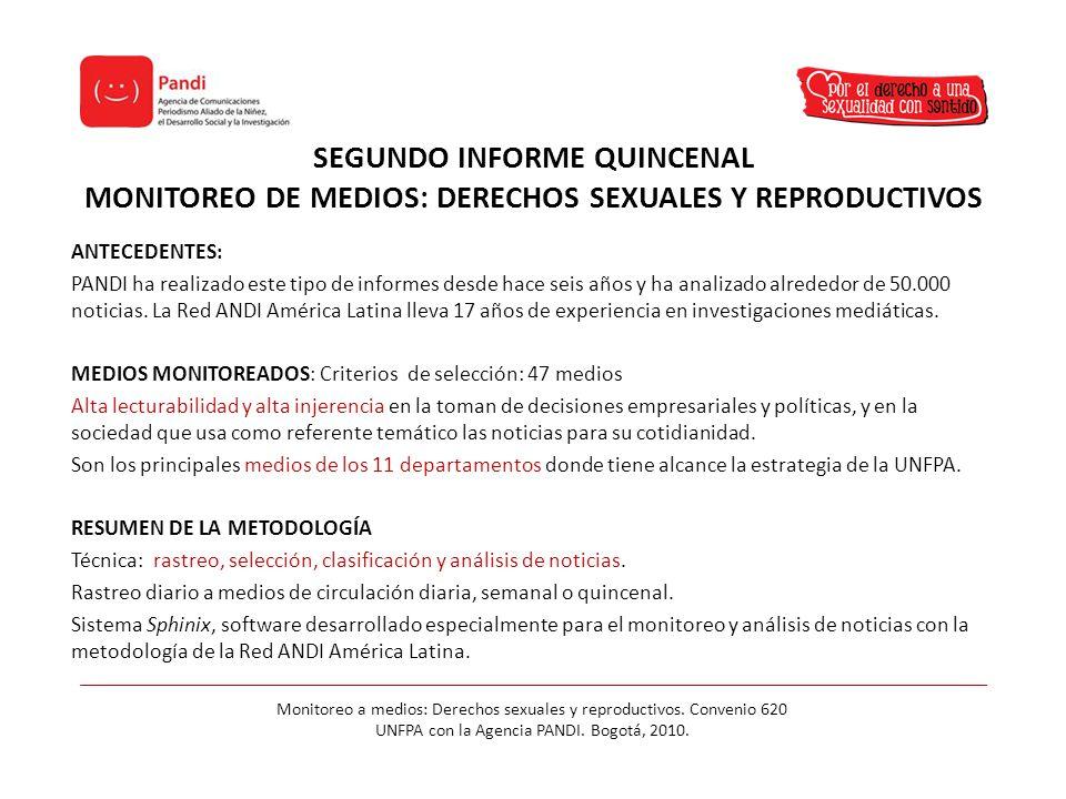 RANKING DE PALABRAS CLAVE Monitoreo a medios: Derechos sexuales y reproductivos.
