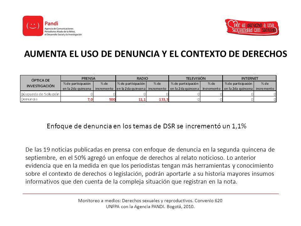 AUMENTA EL USO DE DENUNCIA Y EL CONTEXTO DE DERECHOS Monitoreo a medios: Derechos sexuales y reproductivos.