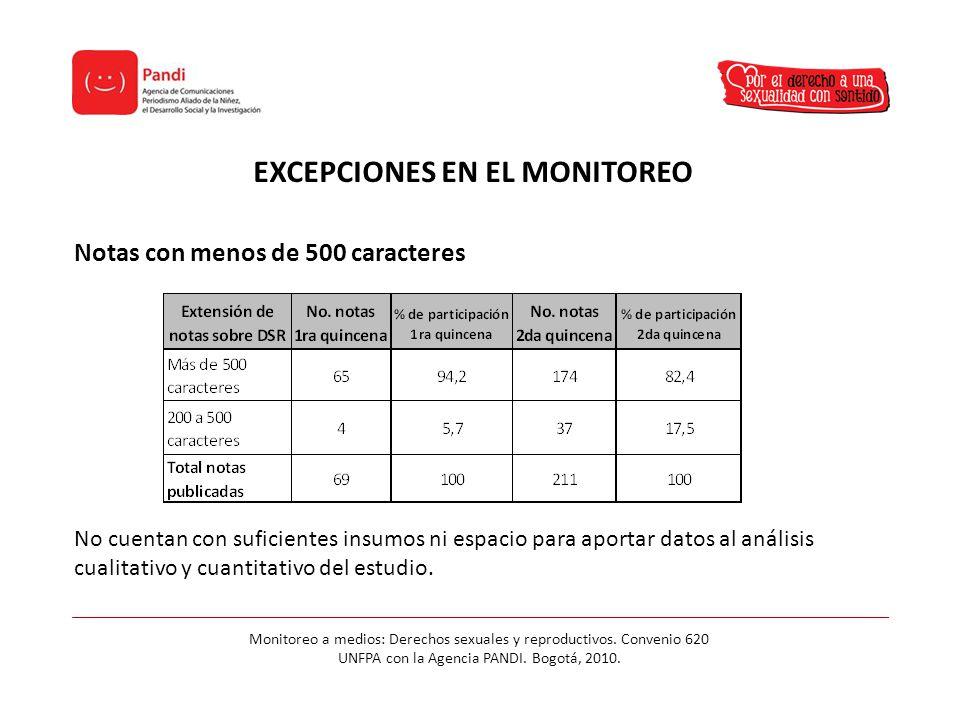 EL GÉNERO EN LAS NOTICIAS ANALIZADAS Monitoreo a medios: Derechos sexuales y reproductivos.