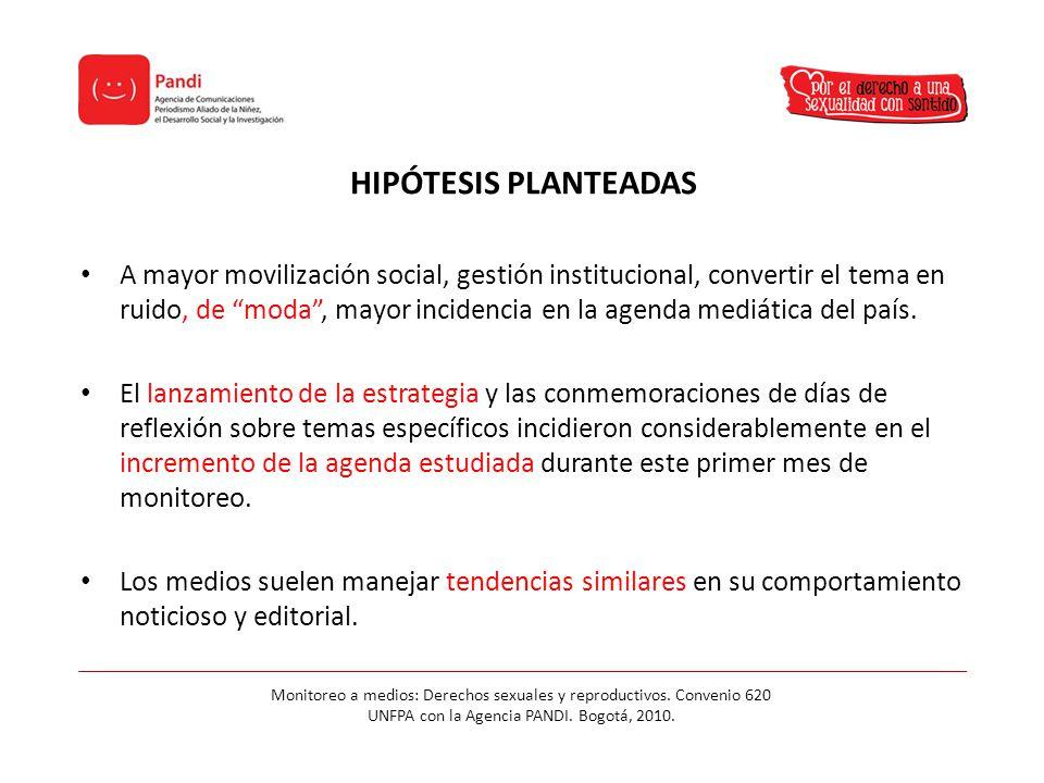 HIPÓTESIS PLANTEADAS A mayor movilización social, gestión institucional, convertir el tema en ruido, de moda, mayor incidencia en la agenda mediática del país.