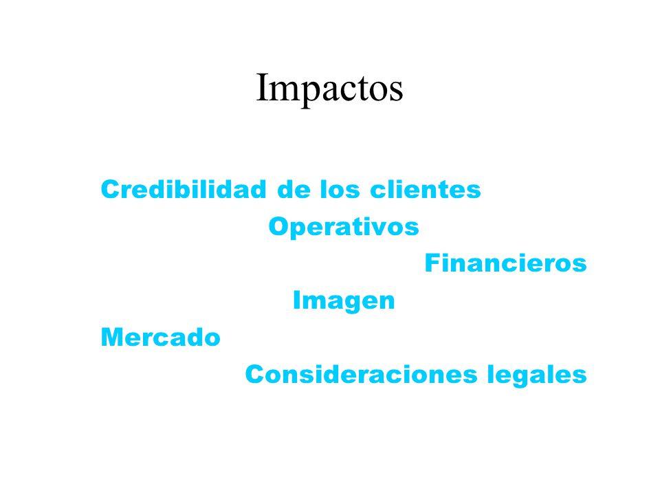 Impactos Credibilidad de los clientes Operativos Financieros Imagen Mercado Consideraciones legales