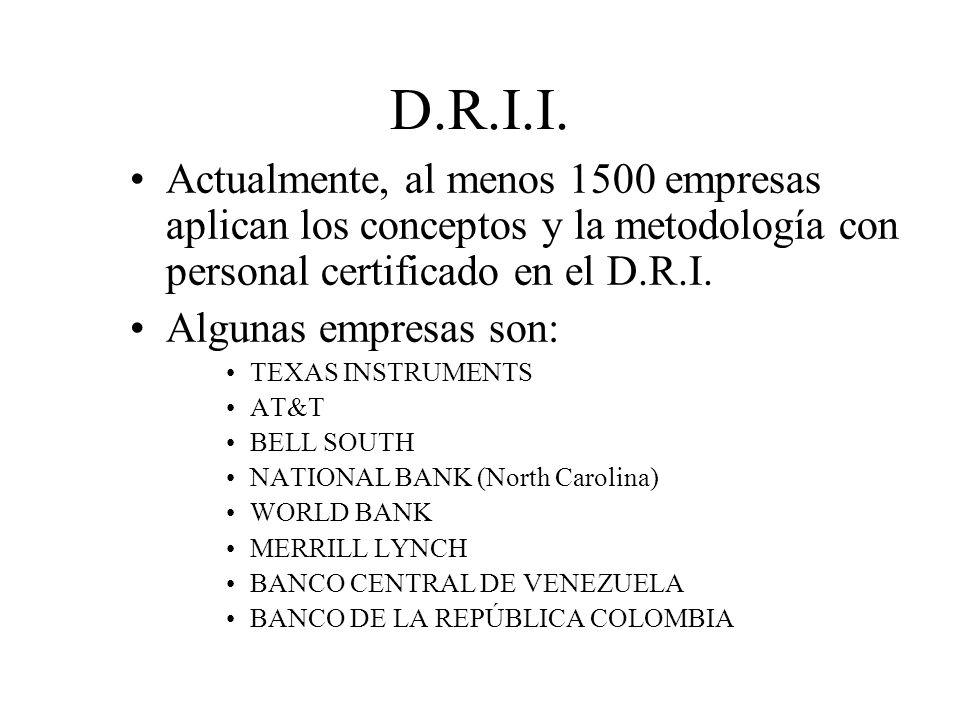 D.R.I.I.