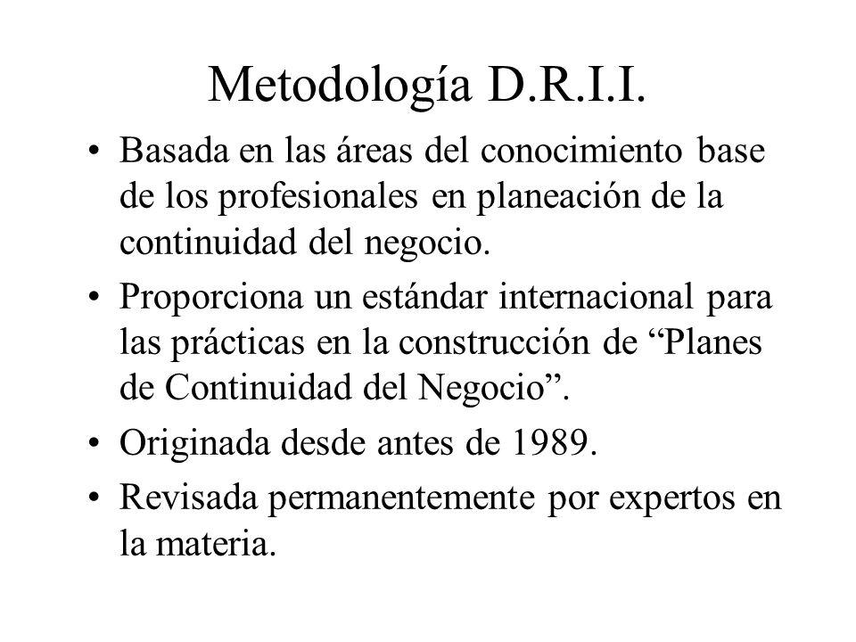 Metodología D.R.I.I.