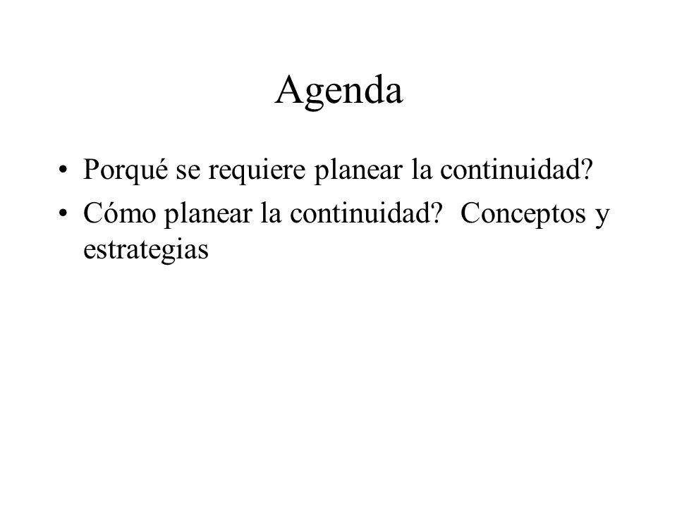 Agenda Porqué se requiere planear la continuidad.Cómo planear la continuidad.