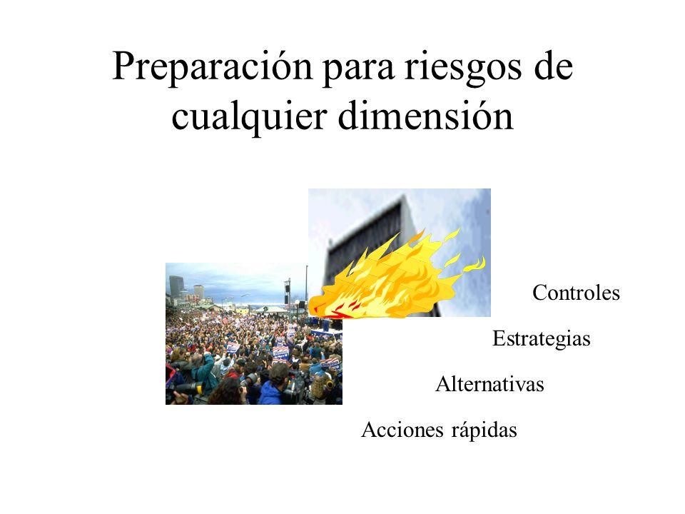 Controles Estrategias Alternativas Acciones rápidas Preparación para riesgos de cualquier dimensión