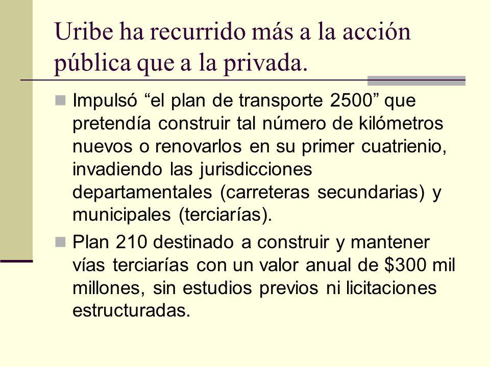 Uribe ha recurrido más a la acción pública que a la privada.