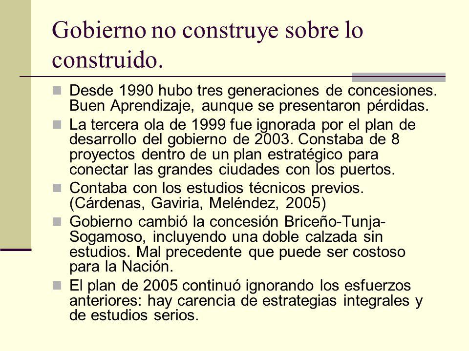Gobierno no construye sobre lo construido.Desde 1990 hubo tres generaciones de concesiones.