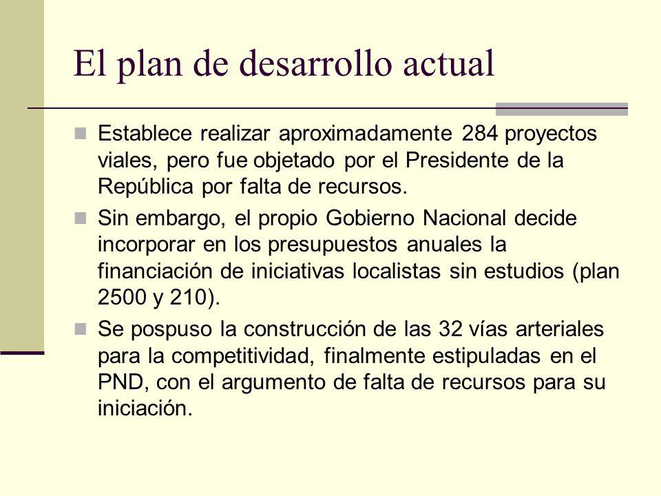 El plan de desarrollo actual Establece realizar aproximadamente 284 proyectos viales, pero fue objetado por el Presidente de la República por falta de recursos.