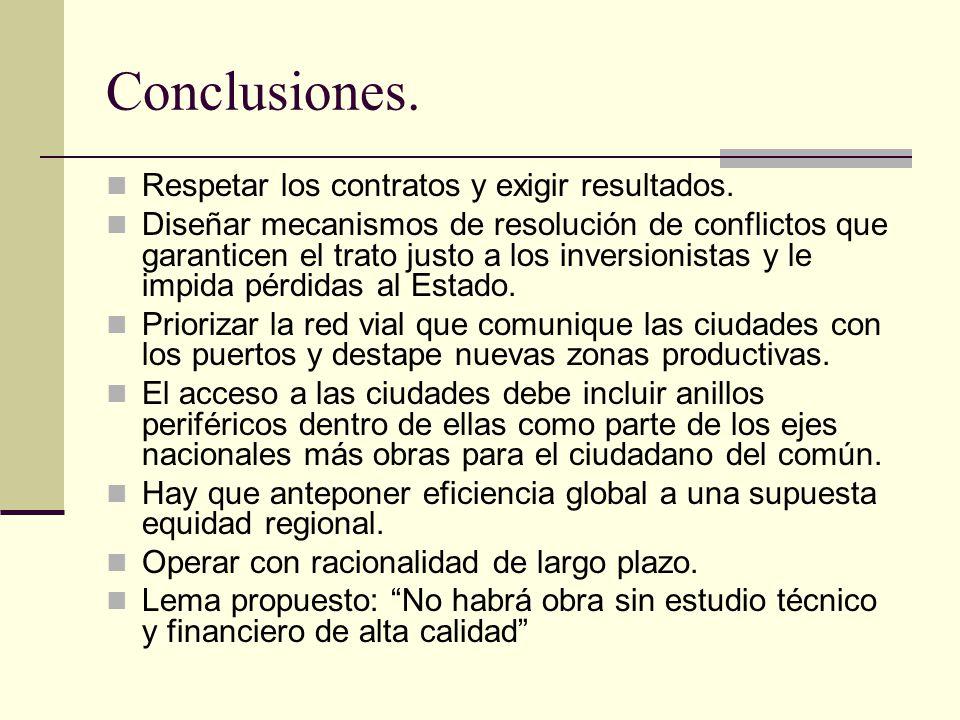 Conclusiones.Respetar los contratos y exigir resultados.