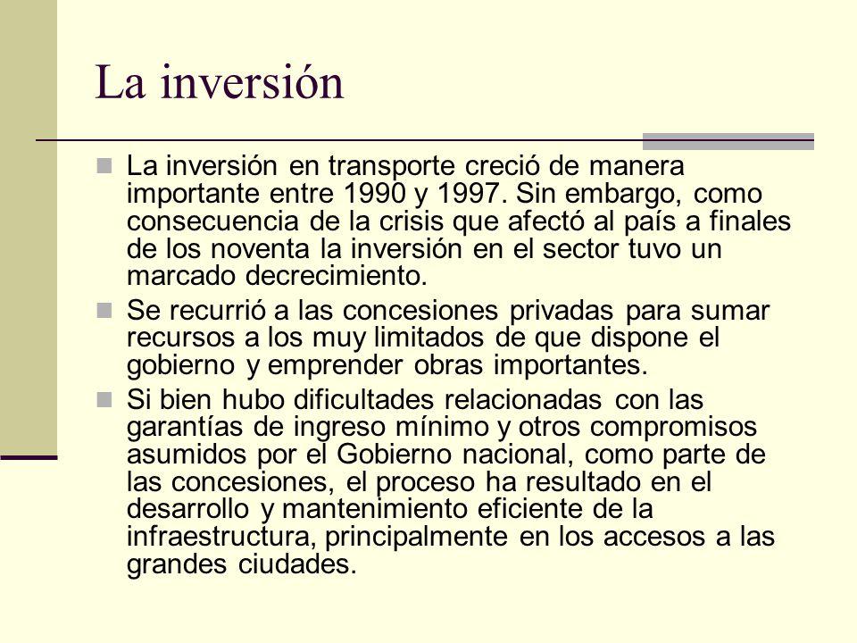 La inversión La inversión en transporte creció de manera importante entre 1990 y 1997.