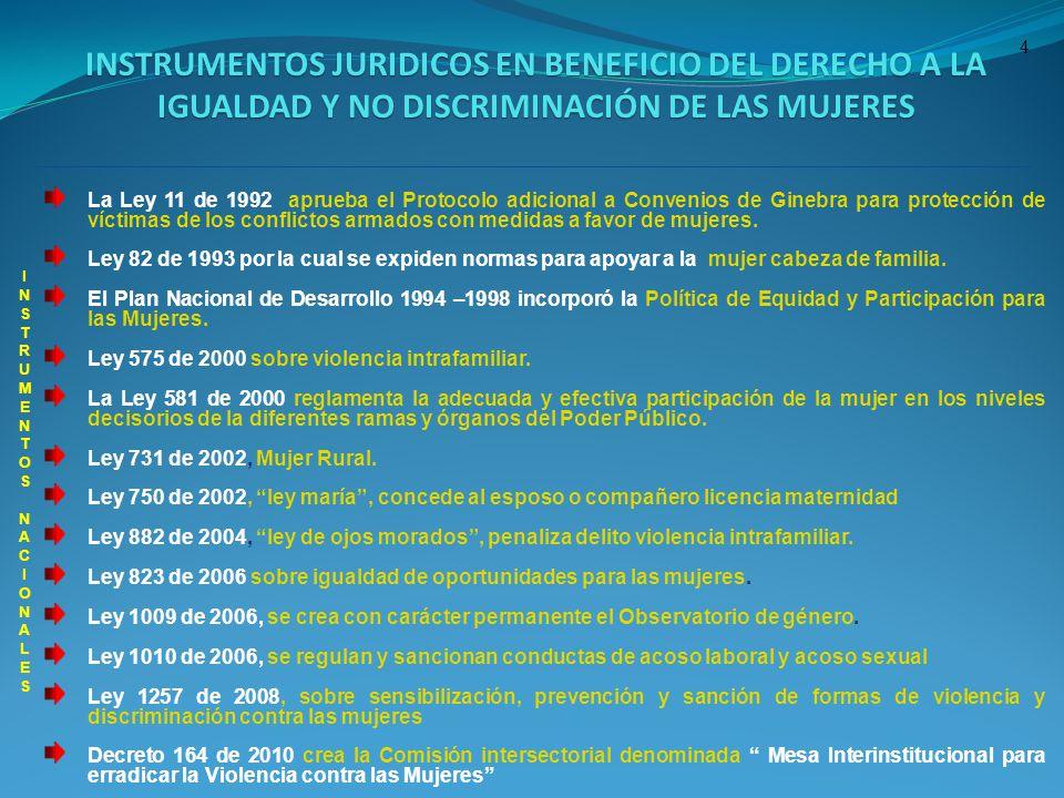 INSTRUMENTOS NACIONALES INSTRUMENTOS NACIONALES Ley 1257 de 2008, sobre sensibilización, prevención y sanción de formas de violencia y discriminación contra las mujeres entró en vigencia en diciembre de 2008.
