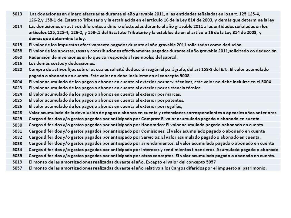 5036 Inversiones en control y mejoramiento del medio ambiente por Compras pagadas o abonadas en cuenta.