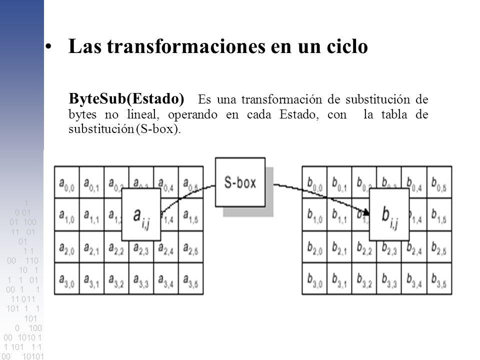 Las transformaciones en un ciclo ByteSub(Estado) Es una transformación de substitución de bytes no lineal, operando en cada Estado, con la tabla de su