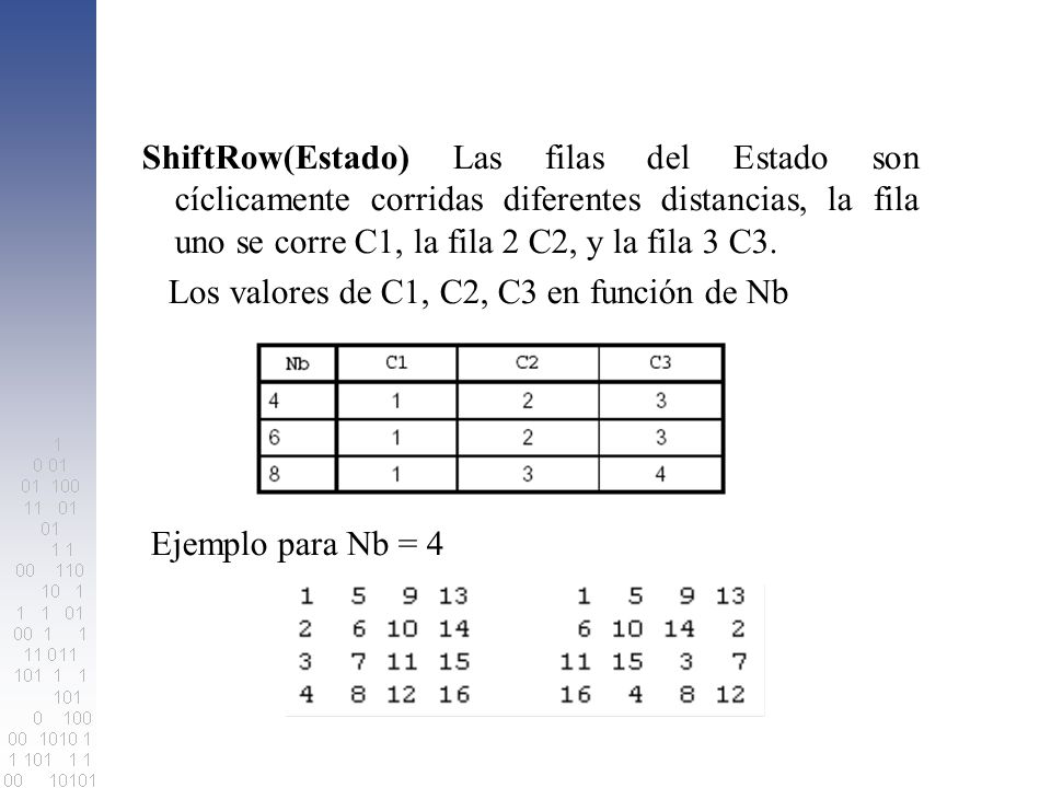 ShiftRow(Estado) Las filas del Estado son cíclicamente corridas diferentes distancias, la fila uno se corre C1, la fila 2 C2, y la fila 3 C3. Los valo