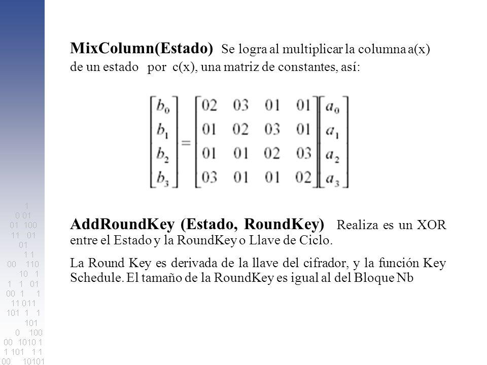 MixColumn(Estado) Se logra al multiplicar la columna a(x) de un estado por c(x), una matriz de constantes, así: AddRoundKey (Estado, RoundKey) Realiza