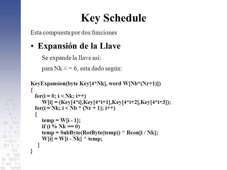 Key Schedule Esta compuesta por dos funciones Expansión de la Llave Se expande la llave así: para Nk < = 6, esta dado según: KeyExpansion(byte Key[4*N