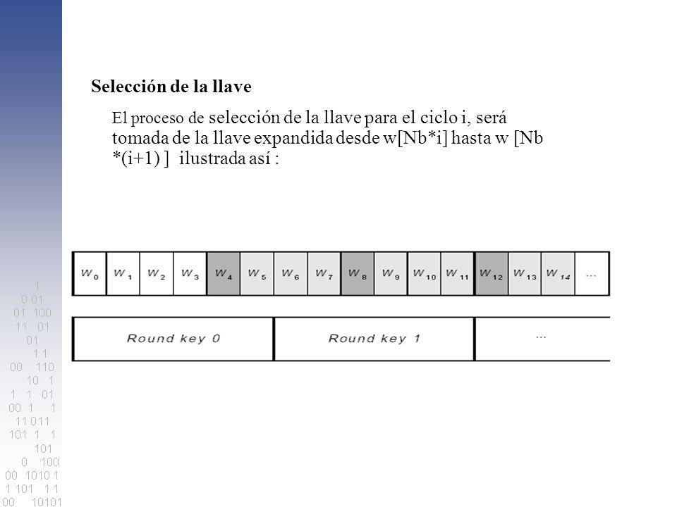 Selección de la llave El proceso de selección de la llave para el ciclo i, será tomada de la llave expandida desde w[Nb*i] hasta w [Nb *(i+1) ] ilustrada así :