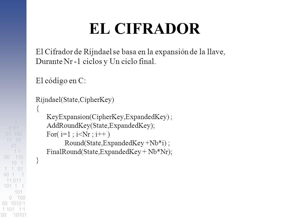 EL CIFRADOR El Cifrador de Rijndael se basa en la expansión de la llave, Durante Nr -1 ciclos y Un ciclo final. El código en C: Rijndael(State,CipherK