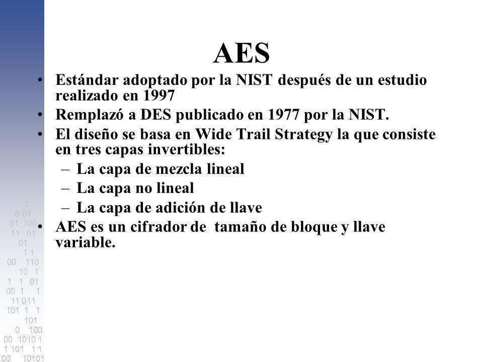 AES Estándar adoptado por la NIST después de un estudio realizado en 1997 Remplazó a DES publicado en 1977 por la NIST. El diseño se basa en Wide Trai