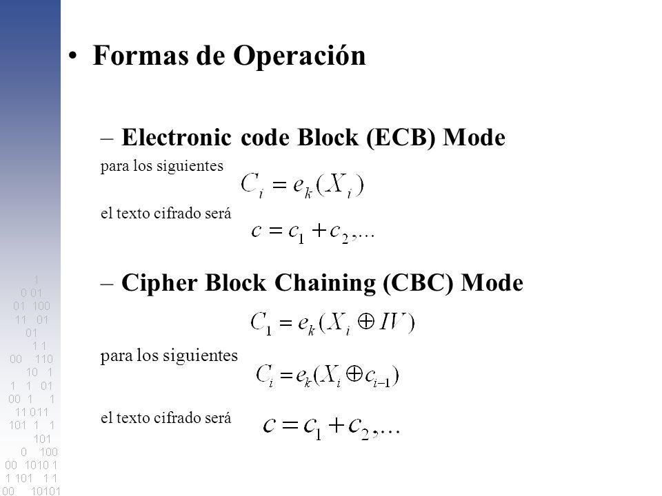 Formas de Operación –Electronic code Block (ECB) Mode para los siguientes el texto cifrado será –Cipher Block Chaining (CBC) Mode para los siguientes