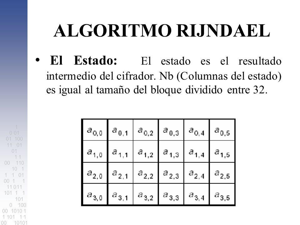 ALGORITMO RIJNDAEL El Estado: El estado es el resultado intermedio del cifrador. Nb (Columnas del estado) es igual al tamaño del bloque dividido entre