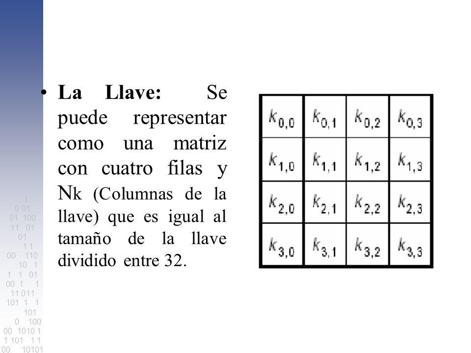 La Llave: Se puede representar como una matriz con cuatro filas y N k (Columnas de la llave) que es igual al tamaño de la llave dividido entre 32.