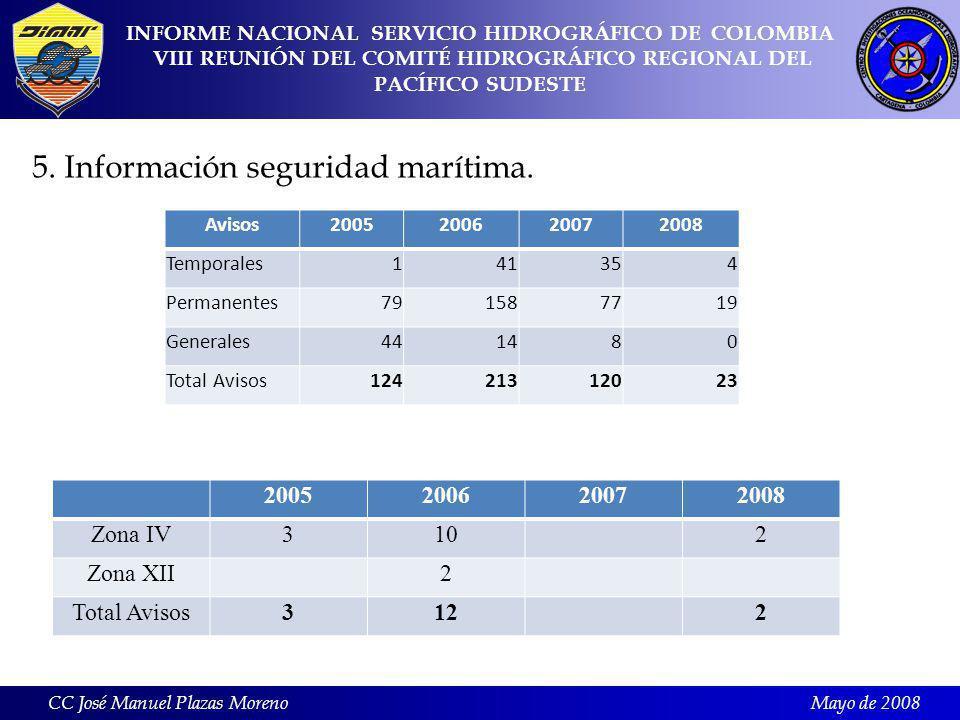 Mayo de 2008 5. Información seguridad marítima.