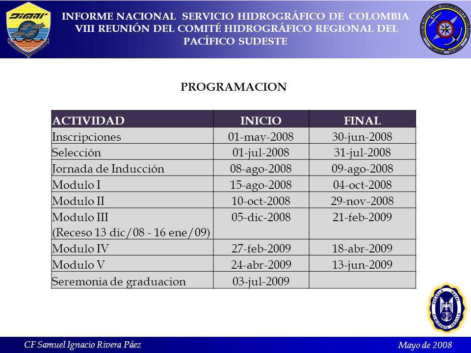 Mayo de 2008 PROGRAMACION ACTIVIDADINICIOFINAL Inscripciones01-may-200830-jun-2008 Selección01-jul-200831-jul-2008 Jornada de Inducción08-ago-200809-ago-2008 Modulo I15-ago-200804-oct-2008 Modulo II10-oct-200829-nov-2008 Modulo III05-dic-200821-feb-2009 (Receso 13 dic/08 - 16 ene/09) Modulo IV27-feb-200918-abr-2009 Modulo V24-abr-200913-jun-2009 Seremonia de graduacion03-jul-2009 INFORME NACIONAL SERVICIO HIDROGRÁFICO DE COLOMBIA VIII REUNIÓN DEL COMITÉ HIDROGRÁFICO REGIONAL DEL PACÍFICO SUDESTE CF Samuel Ignacio Rivera Páez