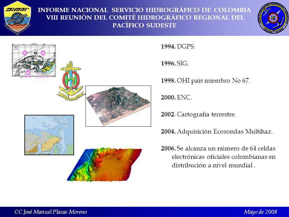 Mayo de 2008 1994. DGPS. 1996. SIG. 1998. OHI país miembro No 67.