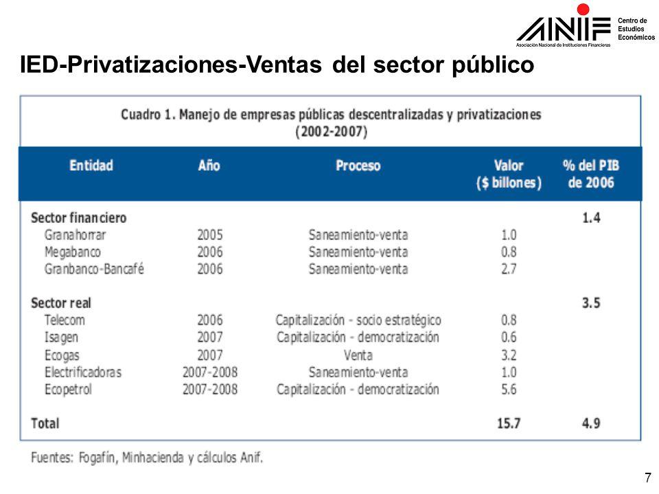 7 IED-Privatizaciones-Ventas del sector público