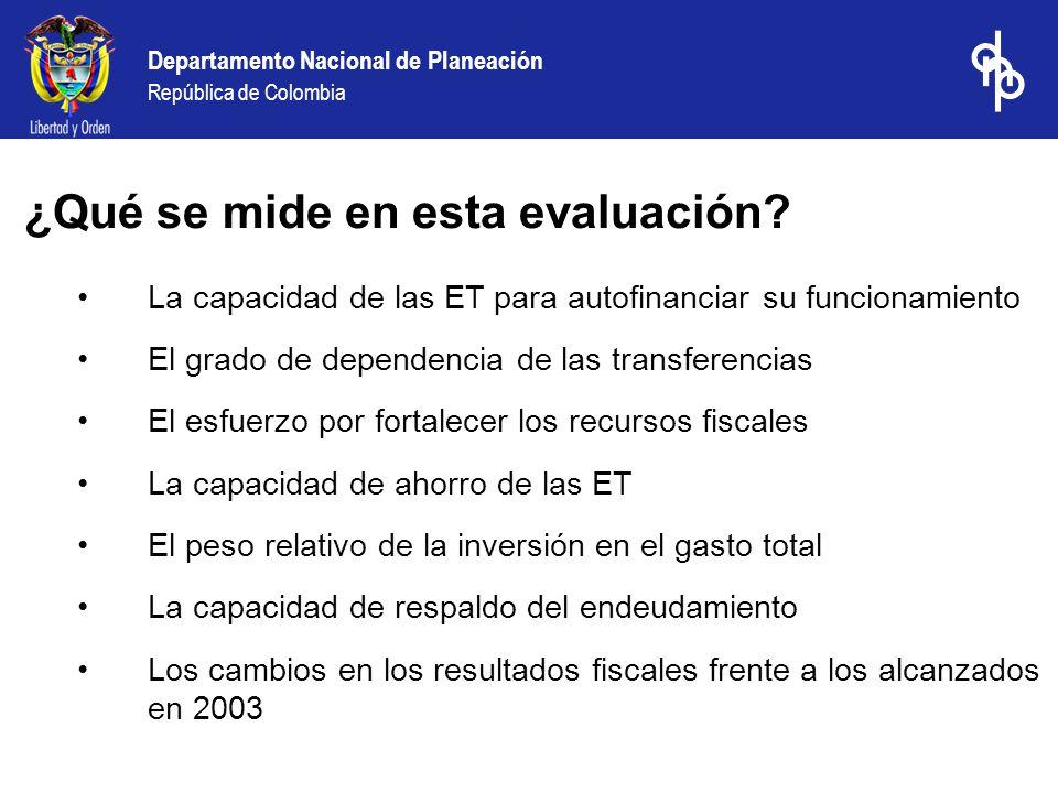 Departamento Nacional de Planeación República de Colombia ¿Qué se mide en esta evaluación? La capacidad de las ET para autofinanciar su funcionamiento
