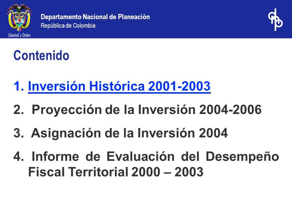Departamento Nacional de Planeación República de Colombia Variación desempeño fiscal departamental 2003/2000