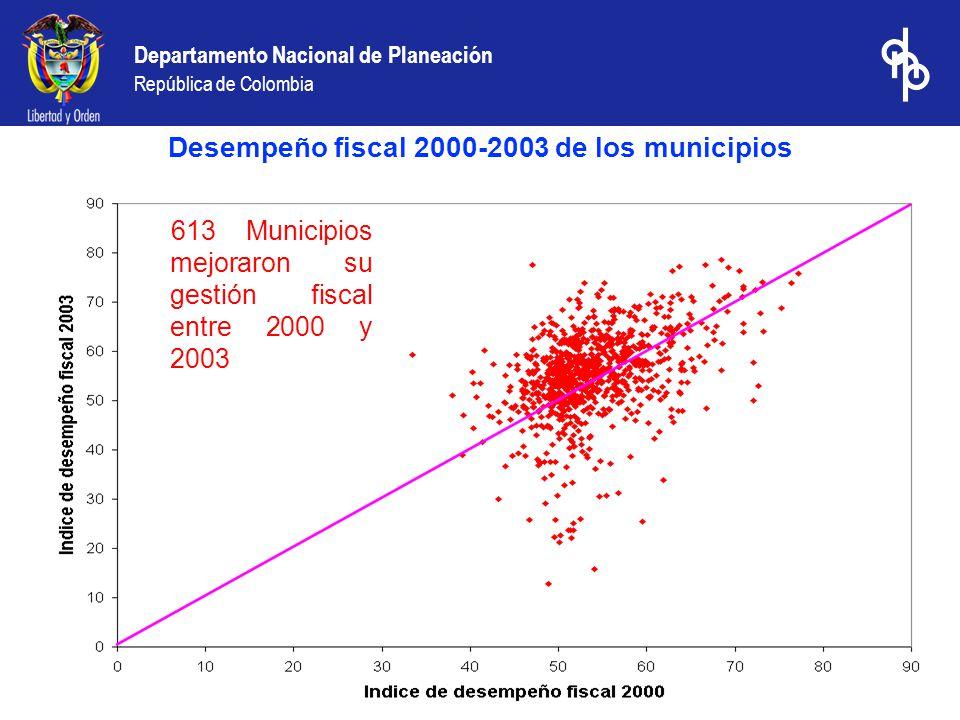 Departamento Nacional de Planeación República de Colombia Desempeño fiscal 2000-2003 de los municipios 613 Municipios mejoraron su gestión fiscal entr